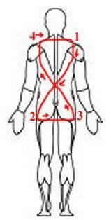 Гимнастика для лица: польза, правила, основные методики и упражнения