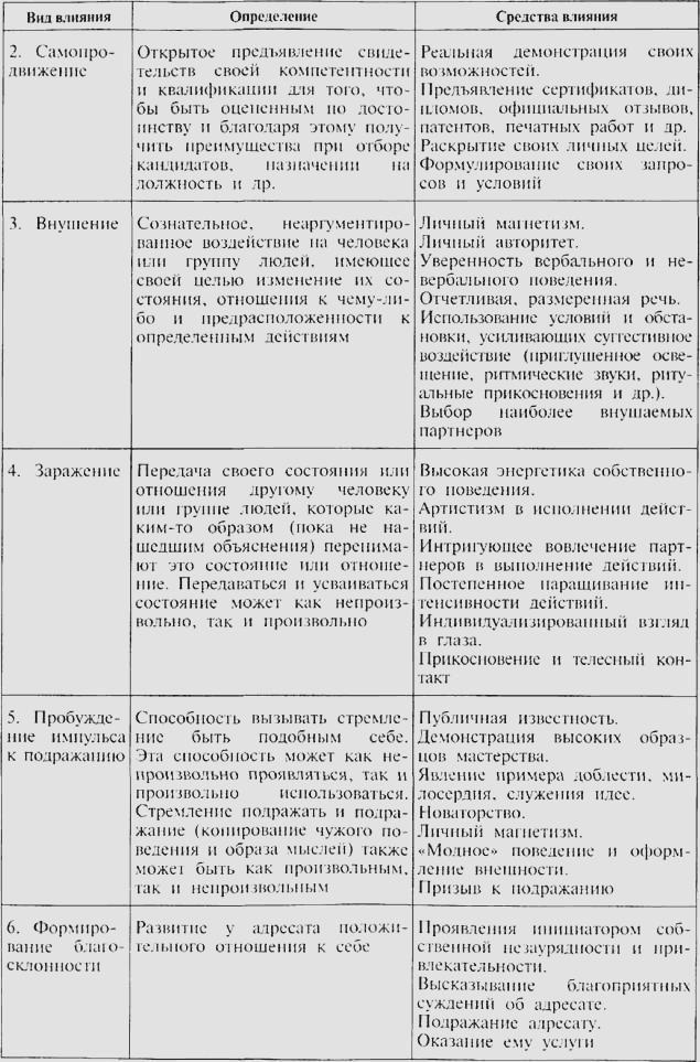 Психология: прикосновение - бесплатные статьи по психологии в доме солнца
