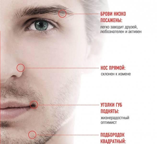 Психология: выражение лица - бесплатные статьи по психологии в доме солнца