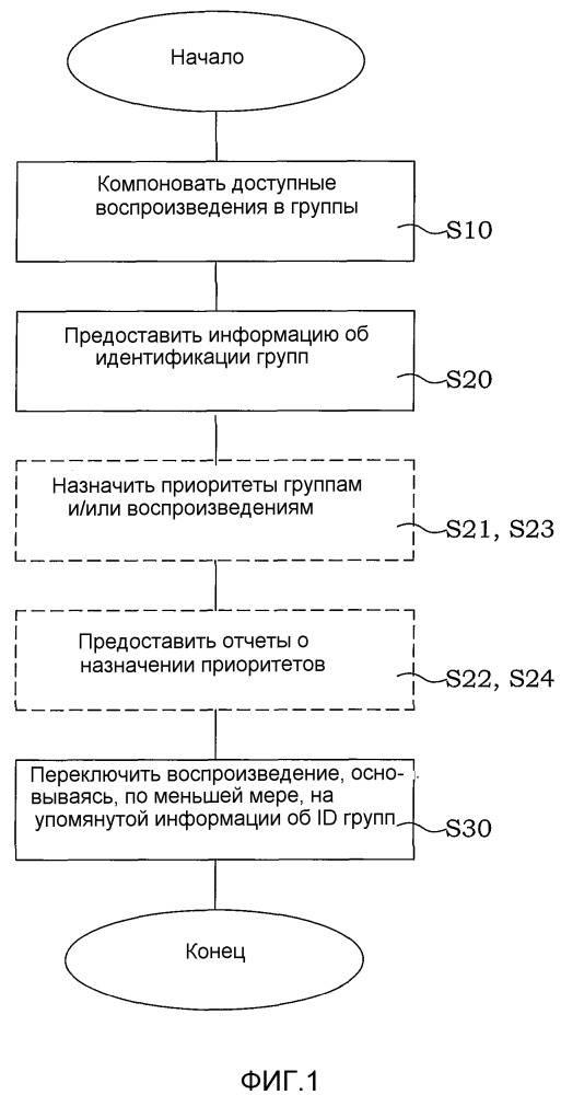 Антируководство по эксплуатации человека человеком: речевые стратегии нлп для манипуляции сознанием