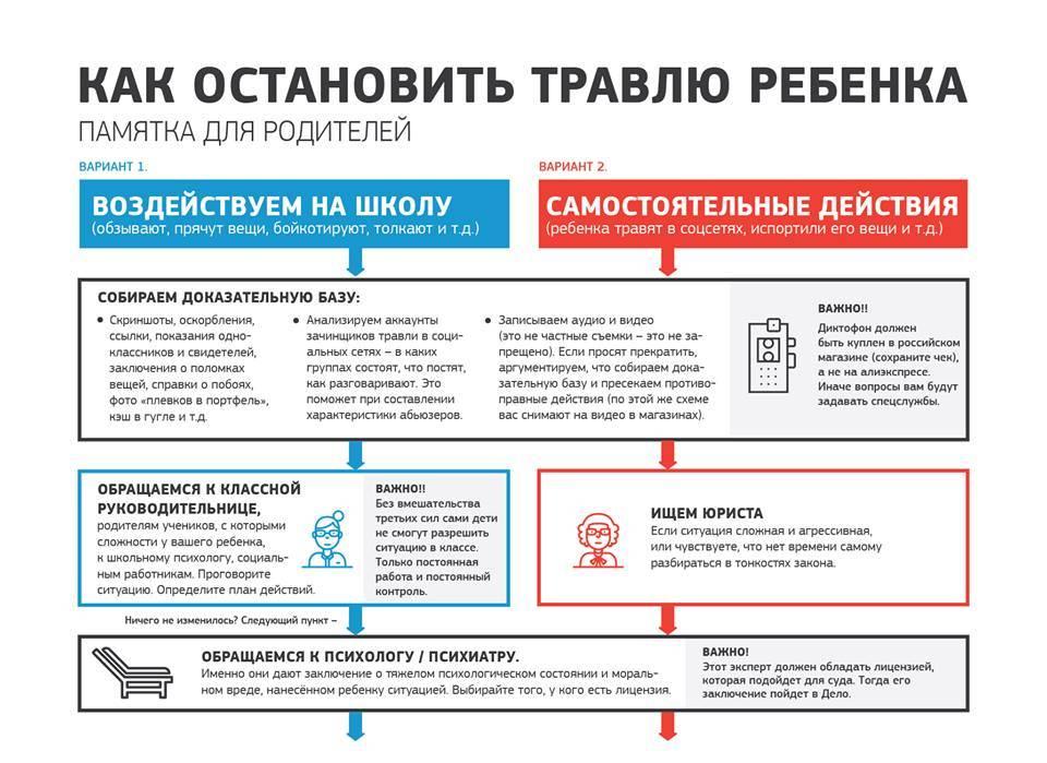 Как на жадность реагировать? - запись пользователя танюша (bee-eeb_86) в сообществе воспитание, психология - от года до трех в категории агрессивность у детей - babyblog.ru