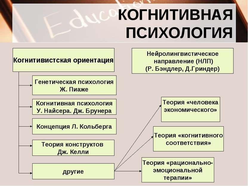 Теория личностных конструктов джорджа келли