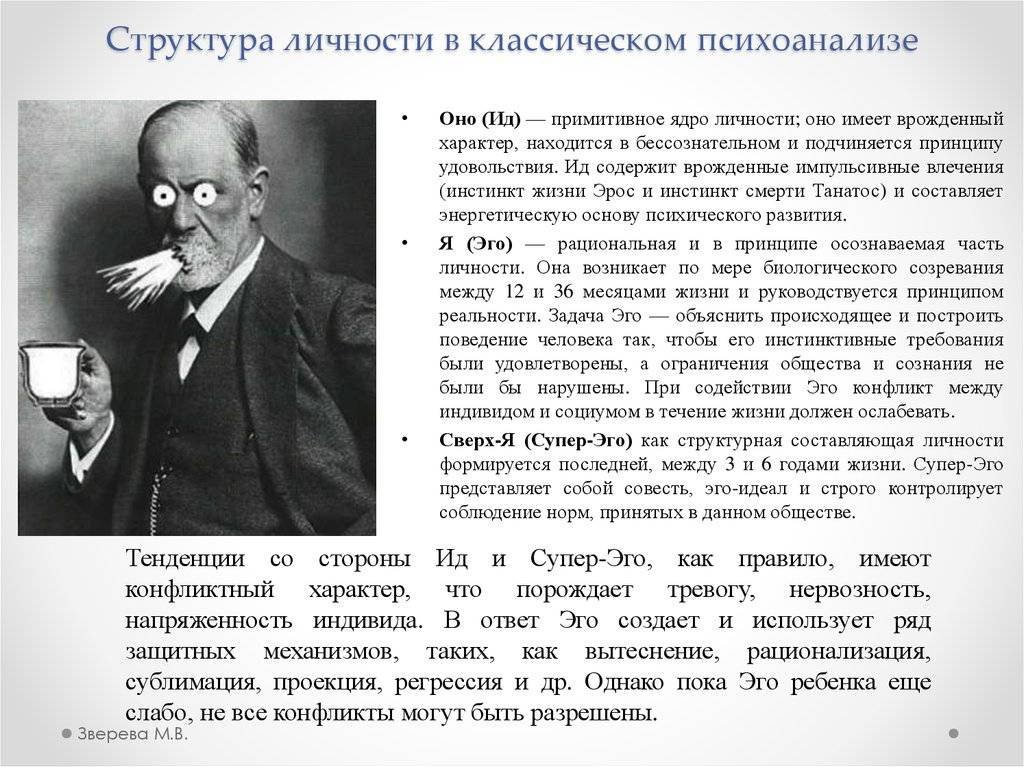 Структура личности по з. фрейду
