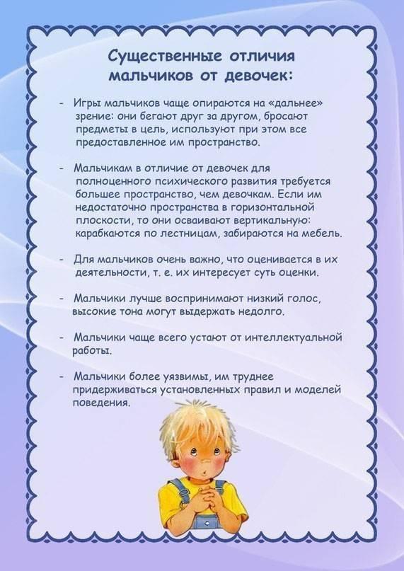 Полезная литература для родителей. часть 1. воспитываем сына. - книги по воспитанию мальчиков - запись пользователя светлана (id1298281) в сообществе раннее развитие в категории разное (если затрудняетесь с выбором) - babyblog.ru
