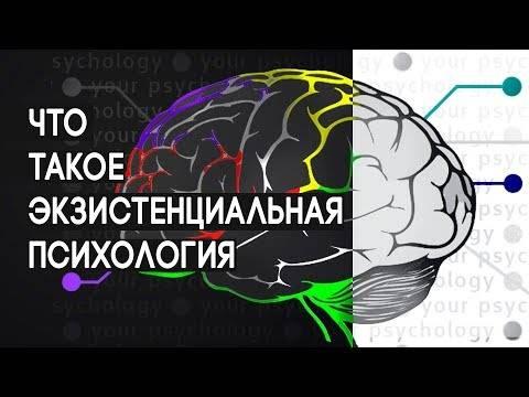 Самомотивация в психологии