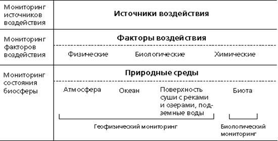Защитный механизм компенсация. гиперкомпенсация. роль компенсации в жизни человека [главная]