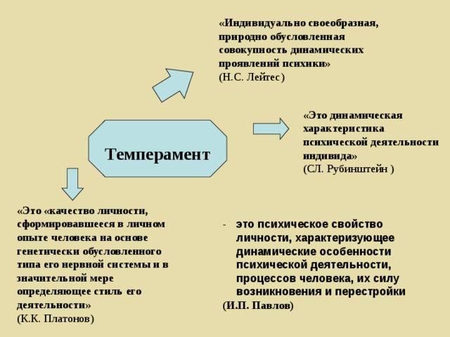 Темперамент — что это такое, типы и виды темперамента человека | ktonanovenkogo.ru