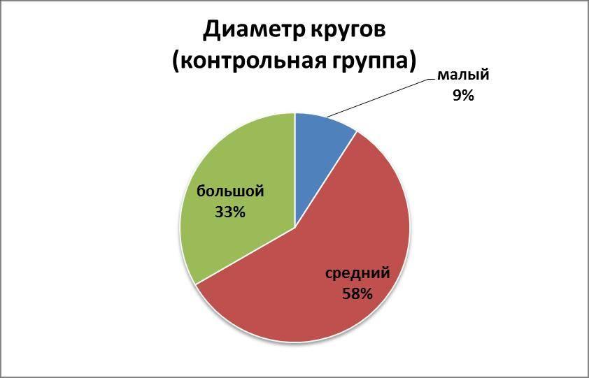 Психологический анализ сиблинговых отношений в семье — ярославский педагогический университет
