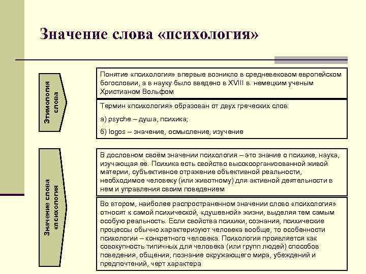Психология: значение психоанализа практическое и - бесплатные статьи по психологии в доме солнца