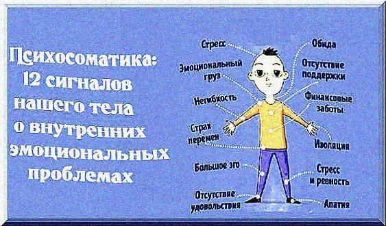 Причины психосоматики простым языком