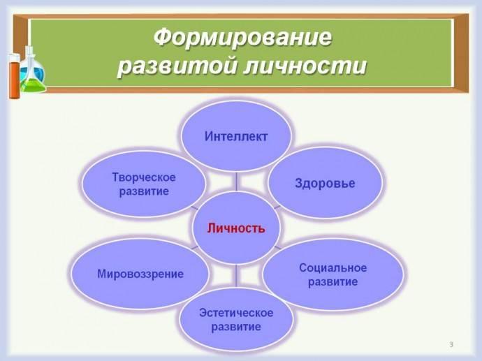 Читать книгу психология личности: учебное пособие т. в. слотиной : онлайн чтение - страница 1
