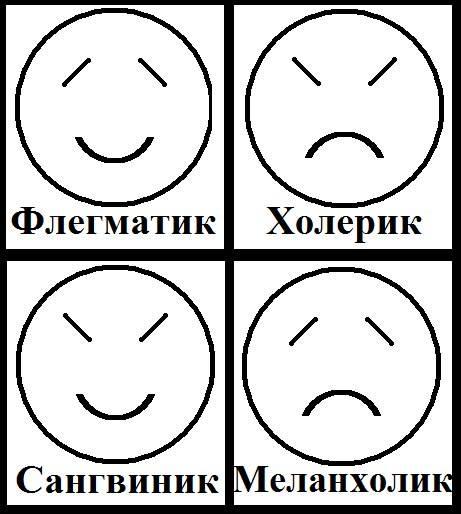 Психастения