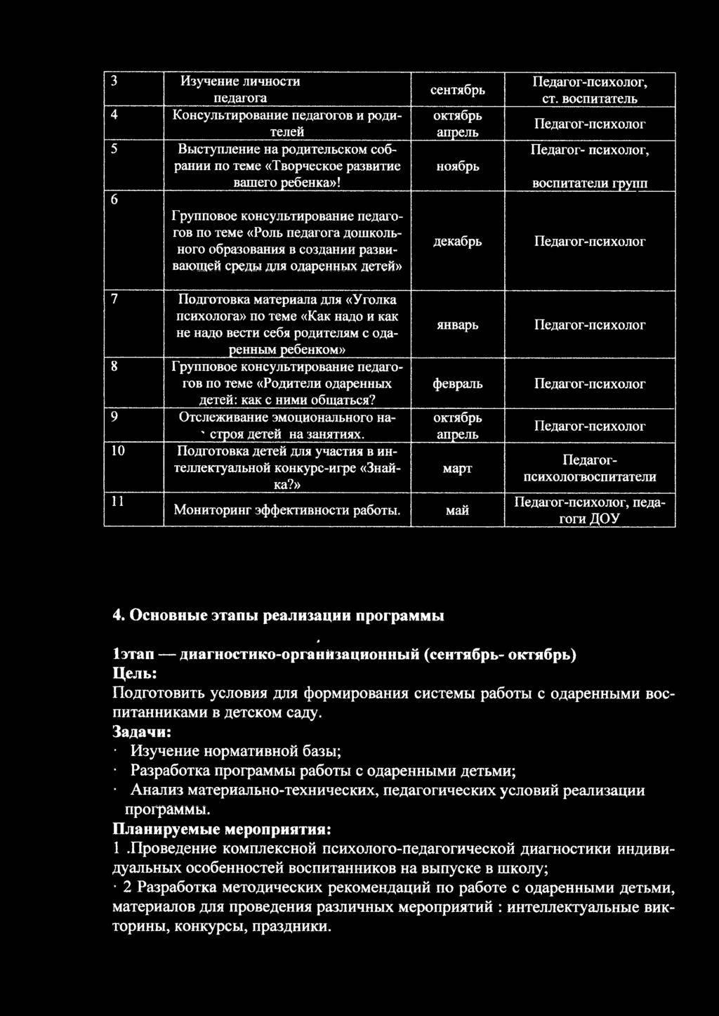 Неробеева юлия александровна | сайт педагога-психолога доу | социальная сеть работников образования