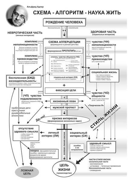 Треугольник карпмана - психолог литвина ольга, психотерапевт, юнгианский аналитик