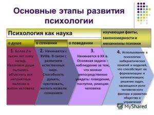 Психологическое влияние - med24info.com