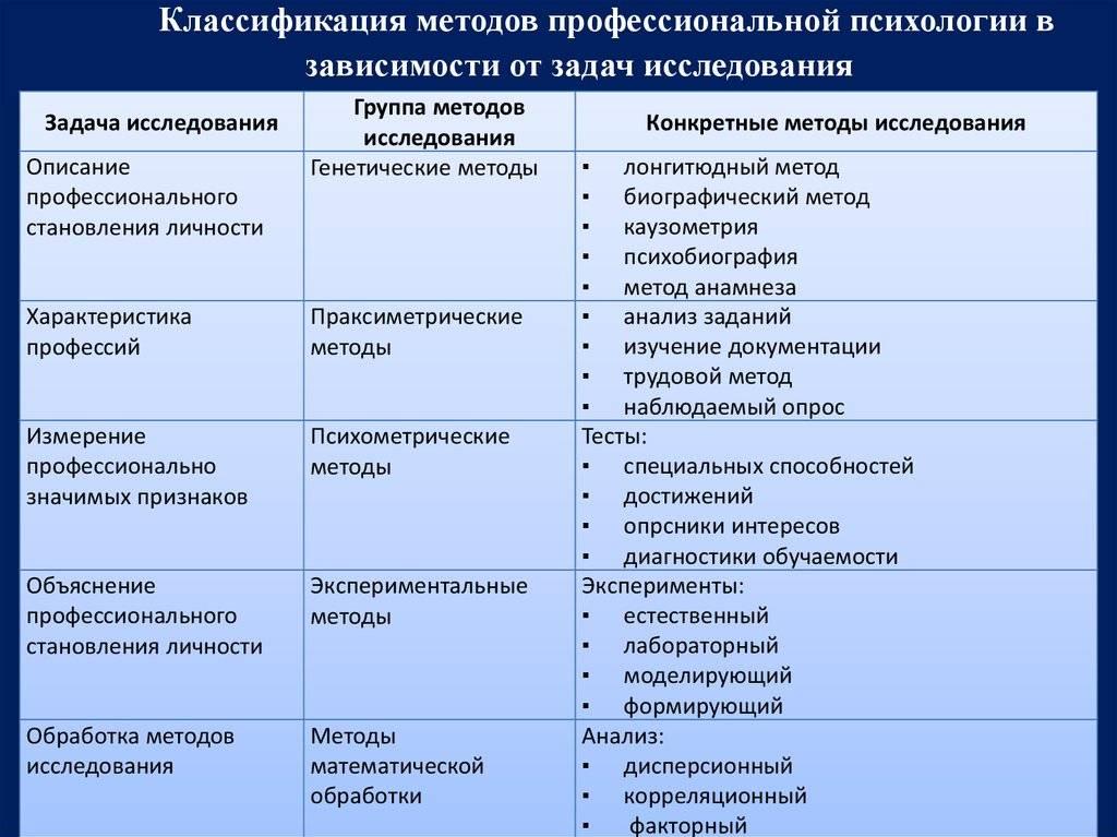 Наблюдение (психология)