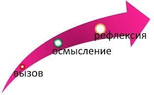 1.3 понятие «ассоциация» в психологии. вербальные ассоциации. ассоциативный эксперимент