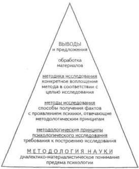 Психология: завышенные требования - бесплатные статьи по психологии в доме солнца
