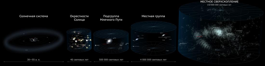 Знаки вселенной, как их распознать