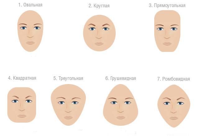 Лицо. онлайн психология дома солнца