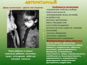 Читать книгу психология детей с нарушениями поведения игоря александровича фурманова : онлайн чтение - страница 8