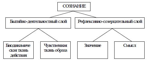 Структура текста. текст, его признаки, особенности. структура текста.