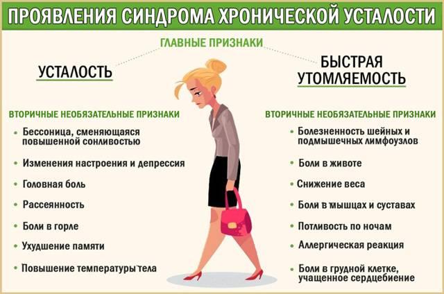 Физическая усталость и потенция - impotenzia.ru