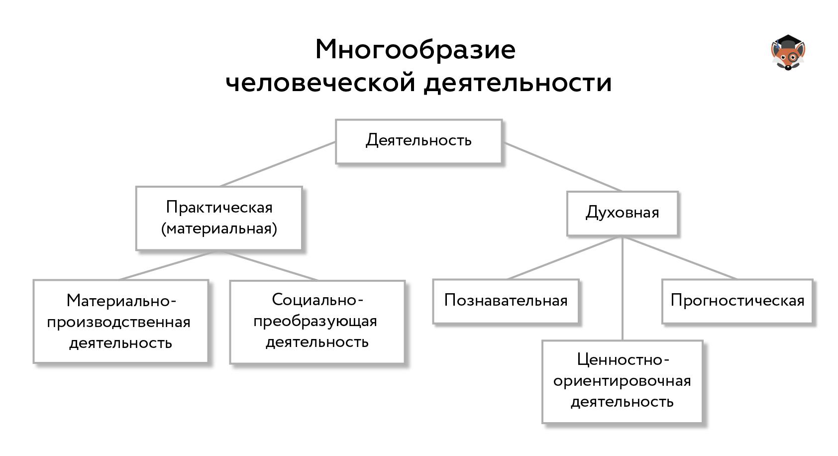 Чувство личной ответственности человека | pravdaonline.ru