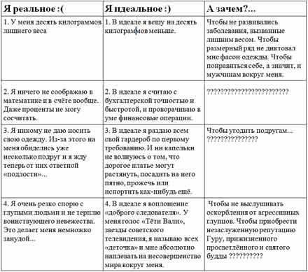 Психология личности — википедия с видео // wiki 2
