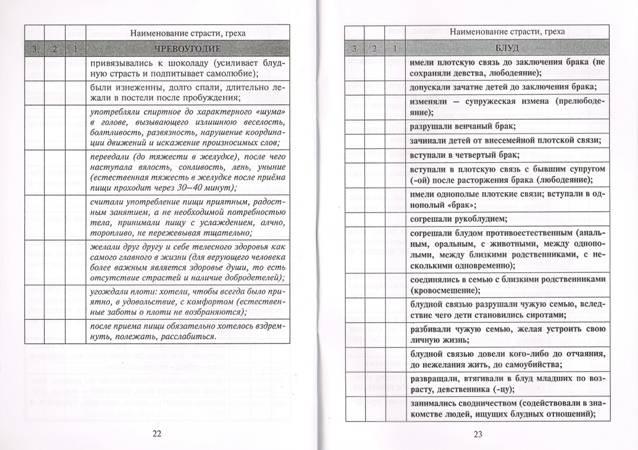 Список смертных грехов   православиум