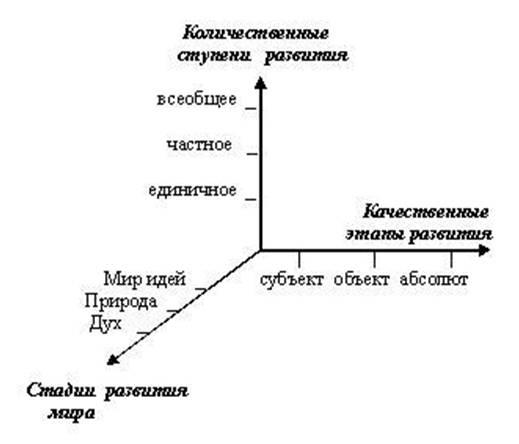 Системная психология и социология