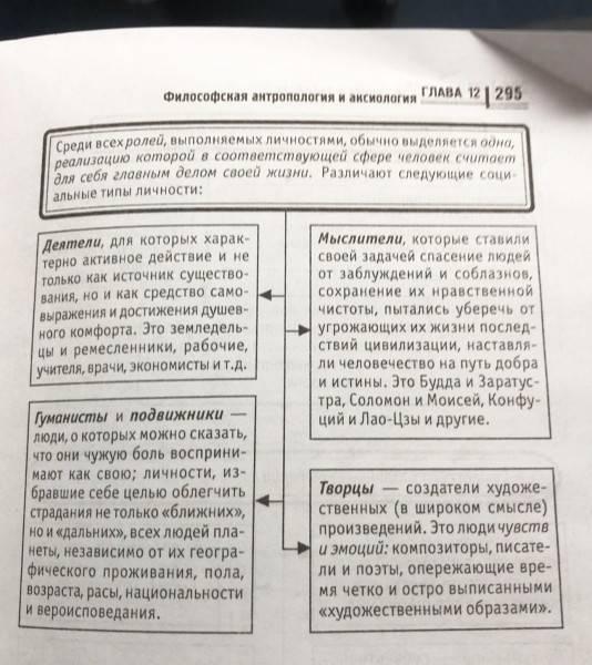 Шизоидный тип личности: признаки, тесты. как общаться с шизоидным типом личности