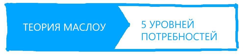 Мотивация — что это такое | ktonanovenkogo.ru