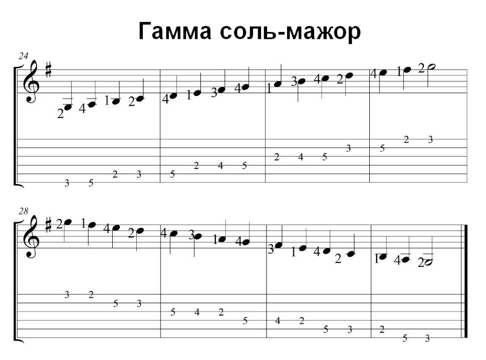V.r.madgazin. major and minor. the formula of musical emotions. в.р.мадгазин. мажор и минор: формула музыкальных эмоций. - pdf скачать бесплатно
