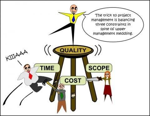 Развитие и личностный рост: зачем нам нужна мотивация?