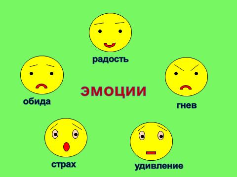 Как управлять своими эмоциями: 3 шага к спокойствию для мам. как проговаривать эмоции