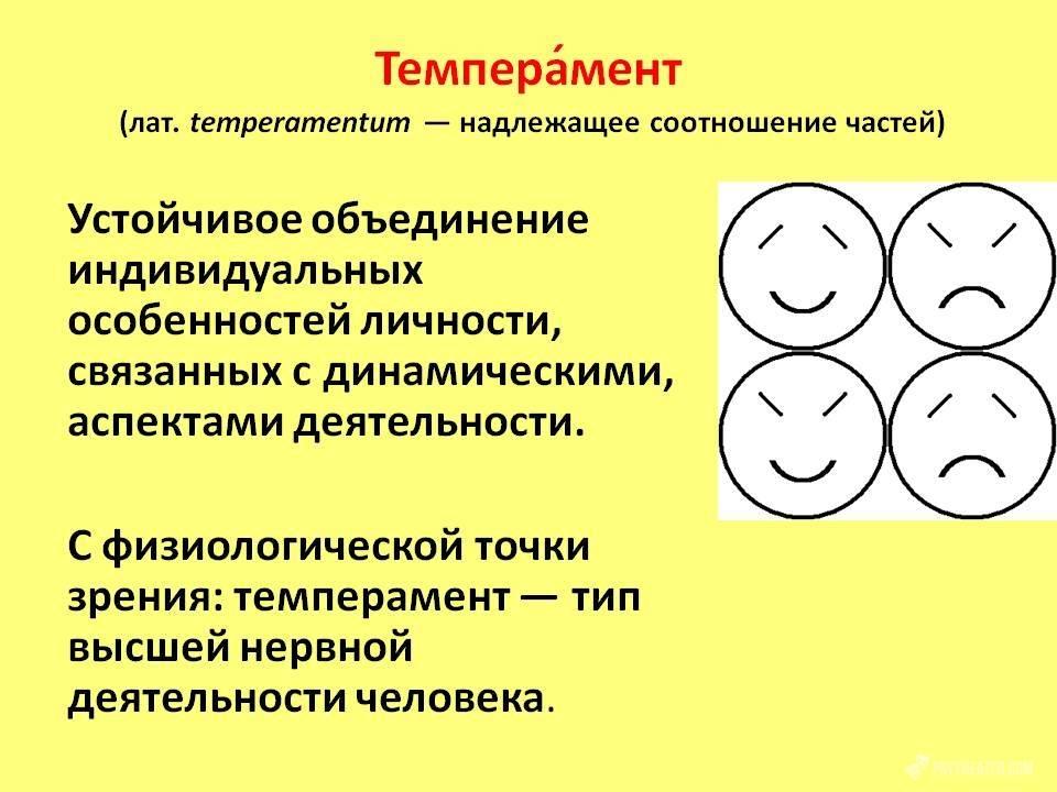 Психология: рисунки темперамент - бесплатные статьи по психологии в доме солнца