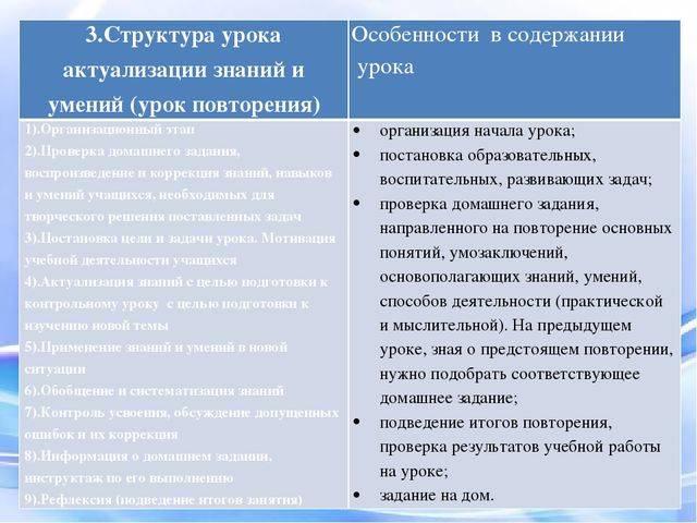 """Программа """"развитие навыков общения и позитивного отношения к себе"""" - психологу, мероприятия"""