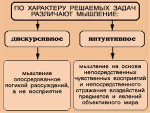 Психология: эффективность мышления - бесплатные статьи по психологии в доме солнца