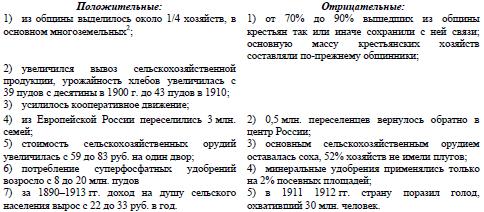 И.китов), «психология собственности как область исследований в экономической психологии» (а.д.карнышев),